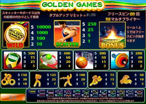 ゴールデンゲームス3